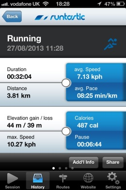 runtastic log
