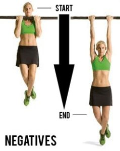 negative pull ups...apparently these are good for you!