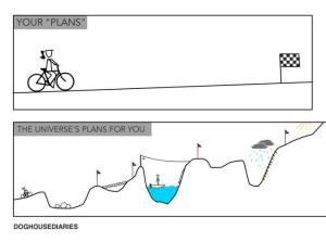 06-11-2013-13-58_your-plans-universe-plans